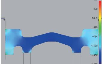 活塞头自动化闭式锻造模具设计与应用